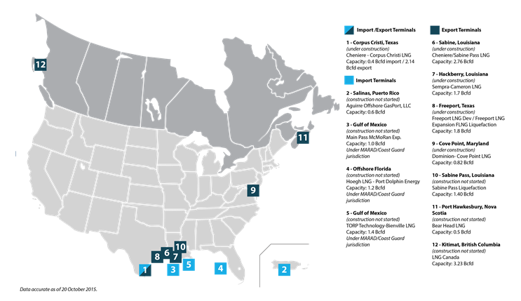 New Pipeline Expansions Target Emerging North American
